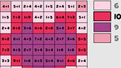 Math Mosaics: Valentine's Day