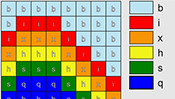 Summer Alphabet Mosaics